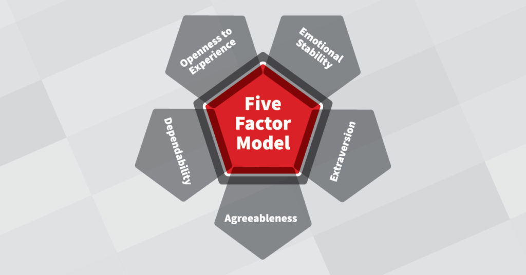 The Big Five, or the five-factor model of personality, includes the following: emotional stability, extraversion, agreeableness, dependability, and openness to experience.